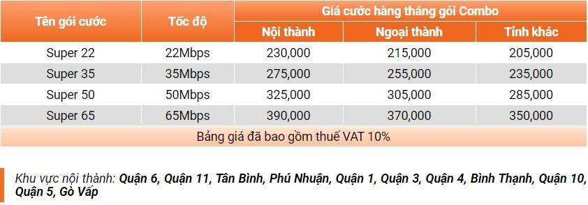 Báo giá internet FPT tại Hồ Chí Minh