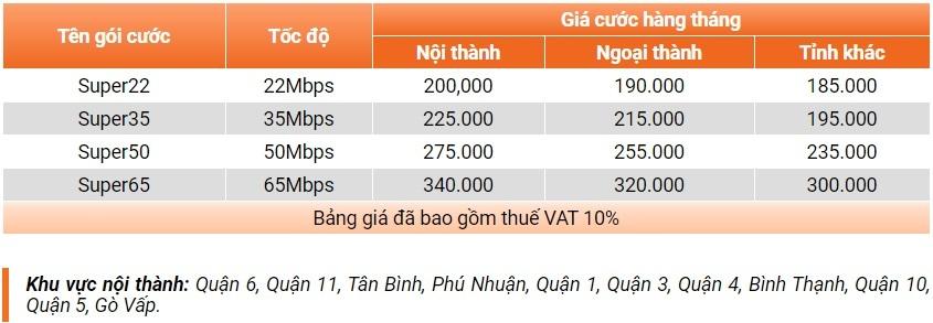 Báo giá combo cả 2 dịch vụ internet và truyền hình FPT