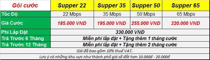 Lắp mạng internet Bắc Giang