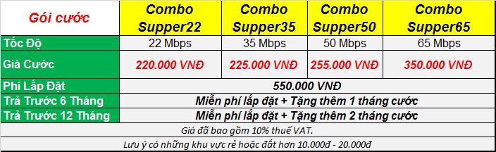 Lắp mạng internet truyền hình Vũng Tàu