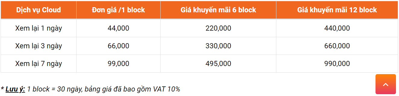 Bảng giá cloud camera của FPT