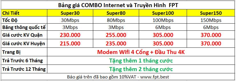 Gói cước Combo internet và truyền hình FPT tại HCM