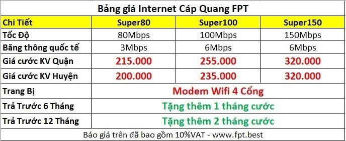 Lắp mạng Internet FPT tại HCM